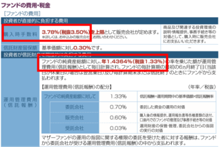 表1(投資信託の主なコスト).png